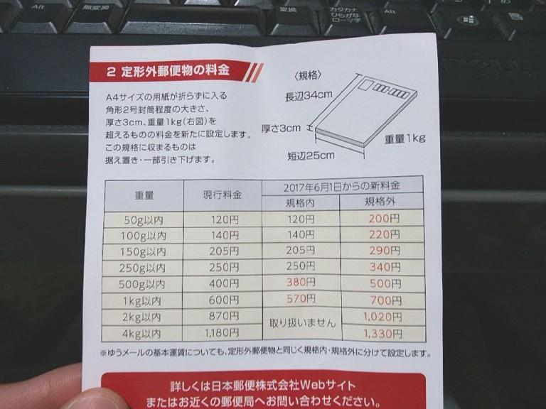【悲報】郵便局の定形外郵便が大幅値上げ!ヤフオクやメルカリの定形外発送は大損になるよ